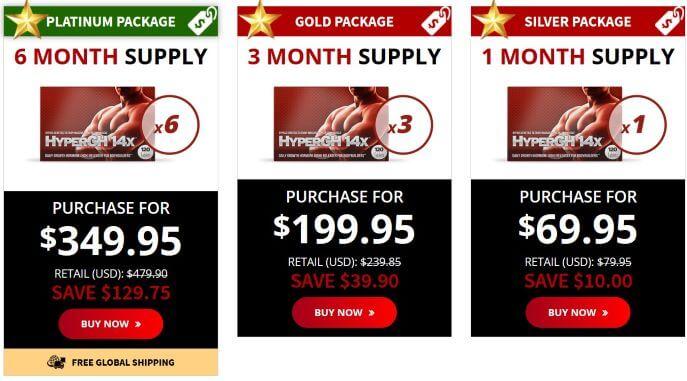 HyperGh 14X pricing