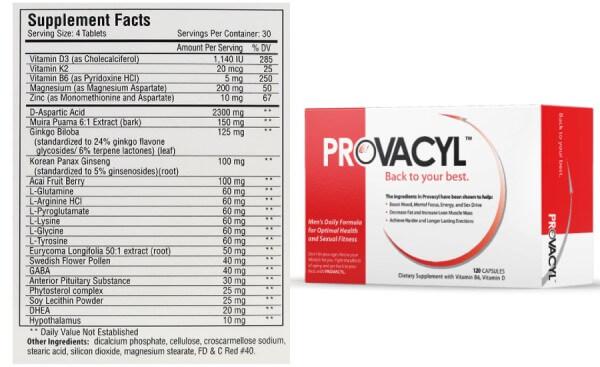 Ingredients In Provacyl