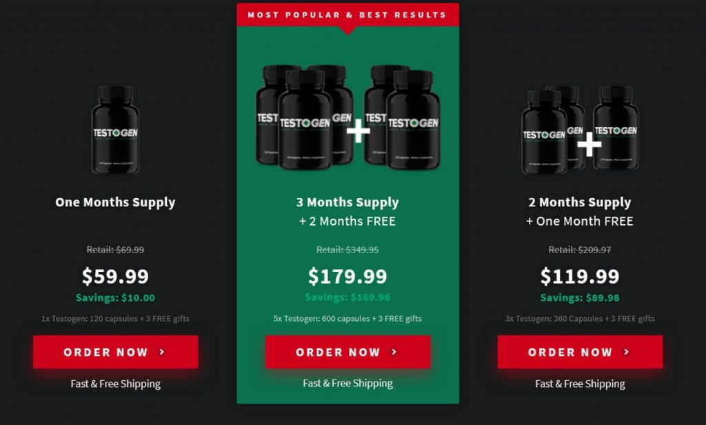 Testogen pricing
