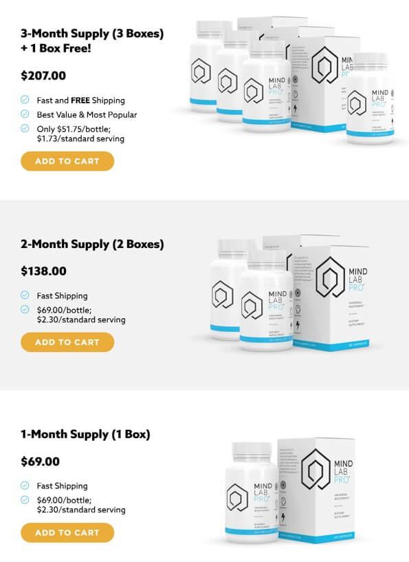 mind lab pro pricing