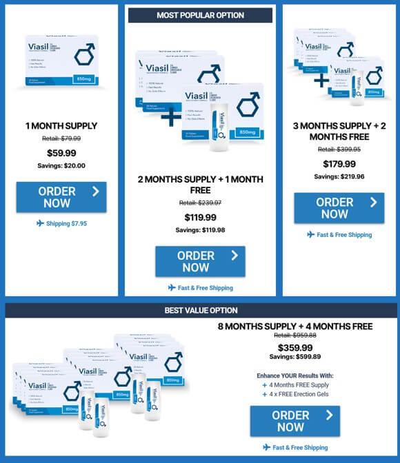 Viasil pricing